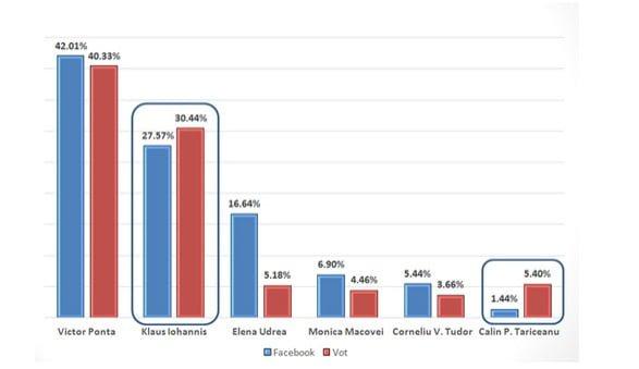infografic 4