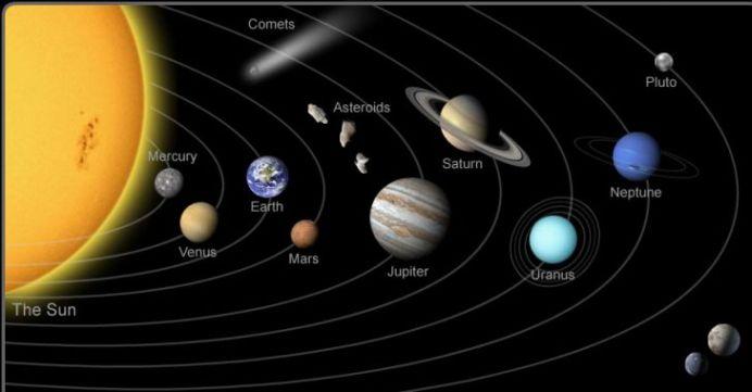 NASA tocmai a facut o descoperire prin care RESCRIE MANUALELE scolare!