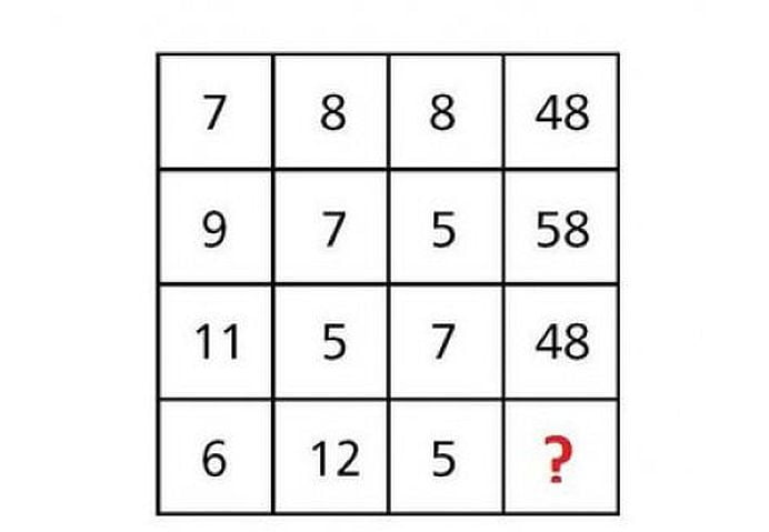Iti dai seama ce cifre lipsesc? Testul cu care si cei mai buni matematicieni se lupta!