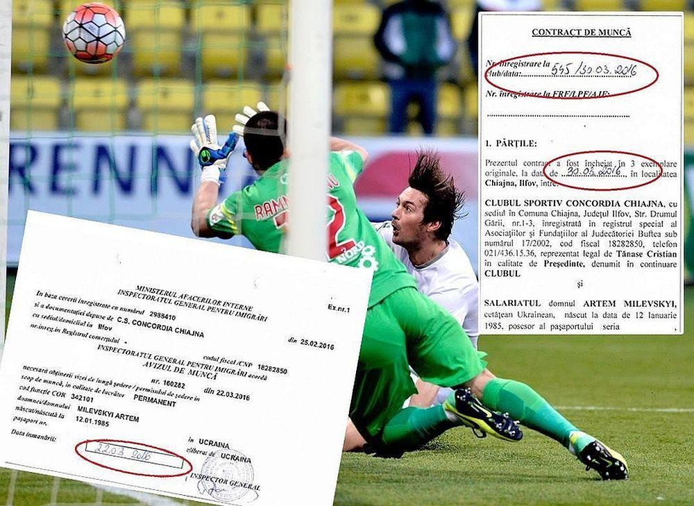 Liga I A FUNCTIONAT ILEGAL! Mai multi fotbalisti de la Chiajna au jucat FARA DREPT de munca in Romania!