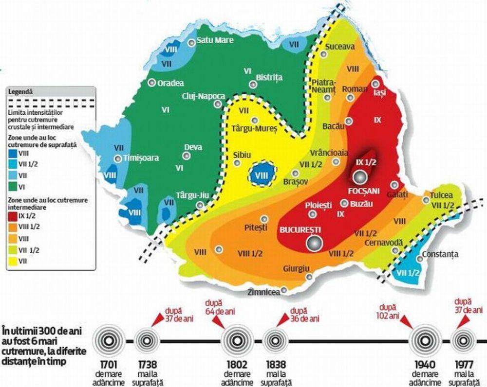 Tu crezi ca esti ferit? Cele mai sigure si cele mai periculoase orase din Romania, in caz de CUTREMUR!